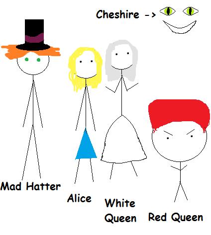 Alice in Wonderland Stick cast